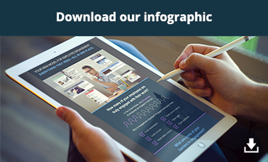 Download our infographic